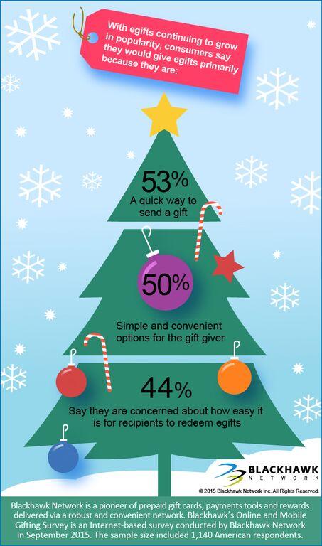 blackhawk_holiday_infographic