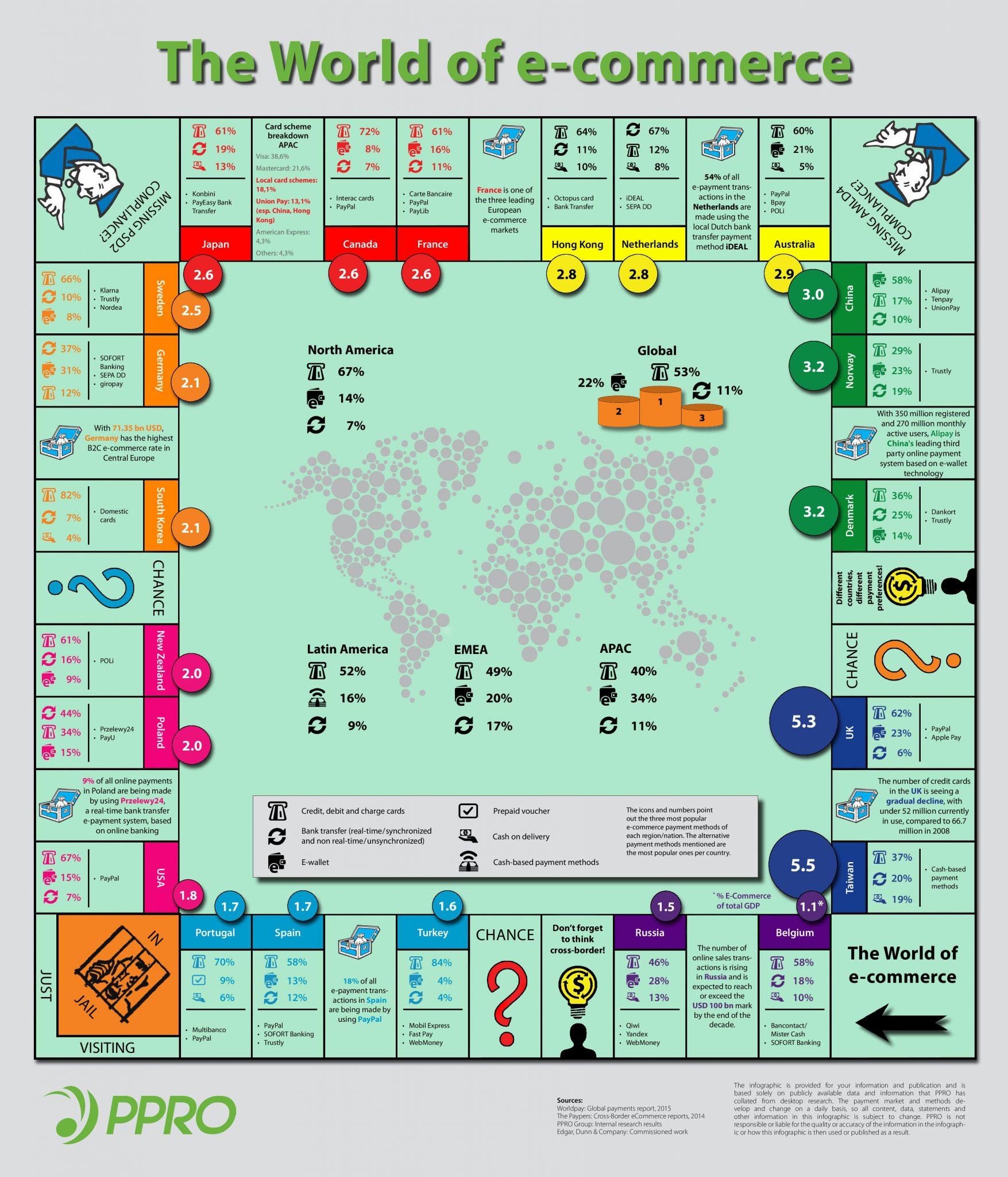 Has anyone got a monopoly?