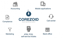 Corezoid's applications