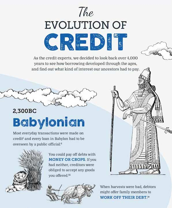 From Babylon to modern Britain