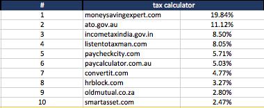 tax calculator - keyword search