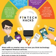 Bank Negara Malaysia Archives Fintech Futures