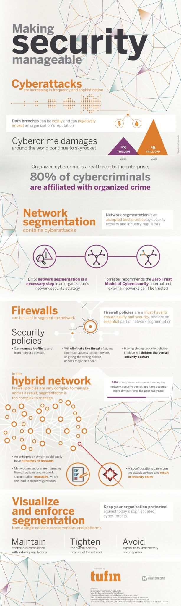 network-segmentation-infographic