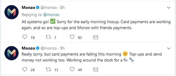 monzo 2