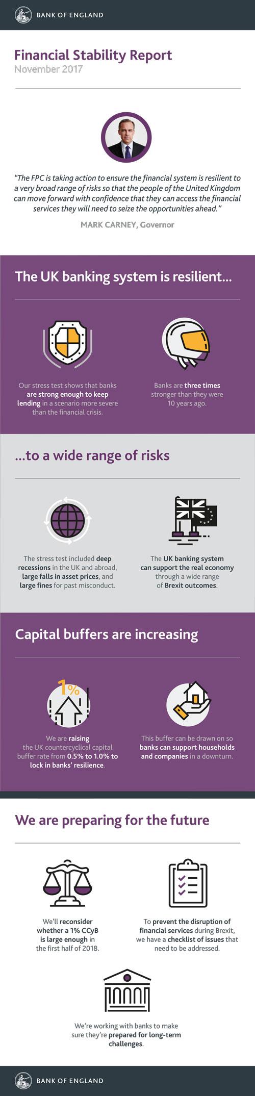 fsr-infographic