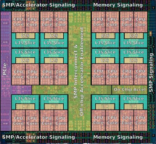 An IBM Power9 chip (Source: IBM)