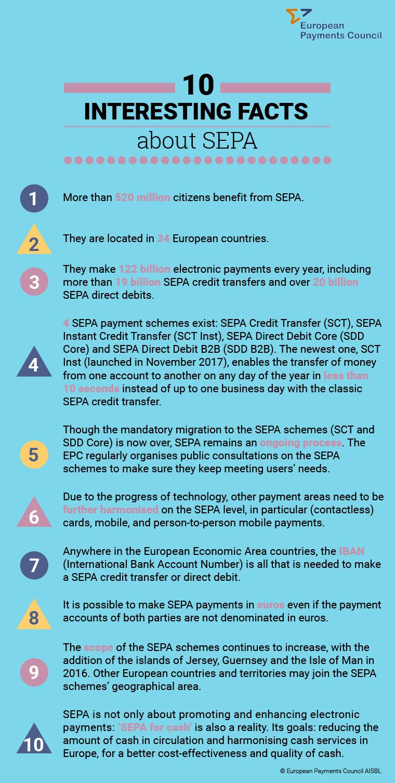 10 SEPA facts