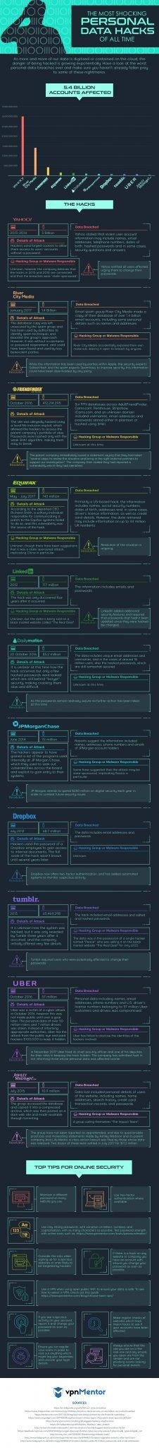 Infographic data hacks