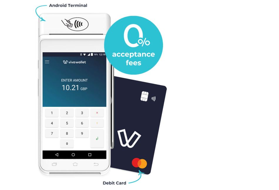 Viva Wallet card and app