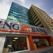 ING Building Turkey