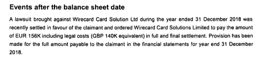 WCS' financial results