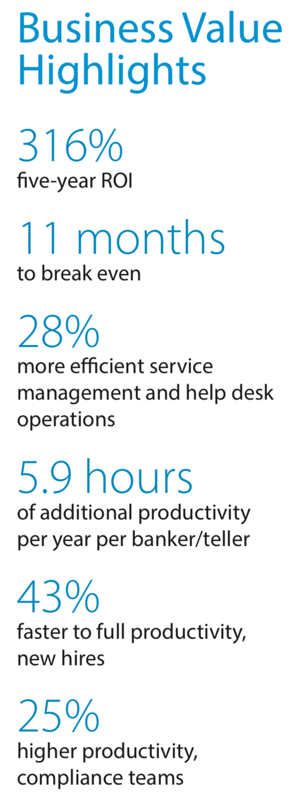 White paper: The business value of ServiceNow for retail banks