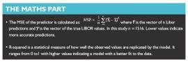 Libor_Maths