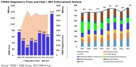 TABB GRC Tsunami graph